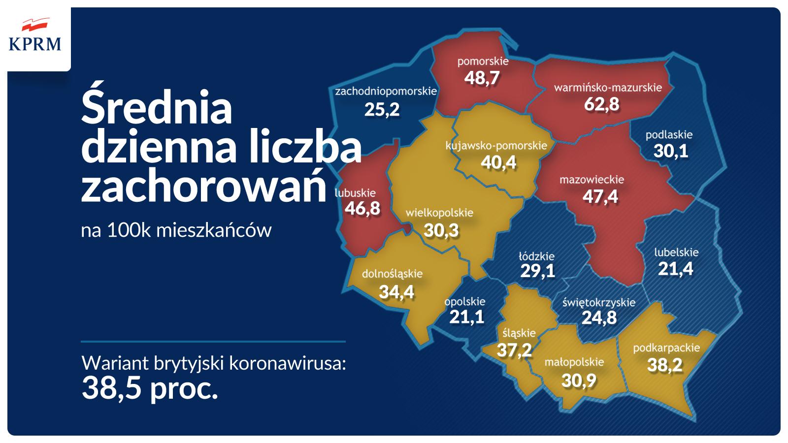 Mapa - średnia dzienna liczba zachorowań na 100k mieszkańców lubuskie - 46,8