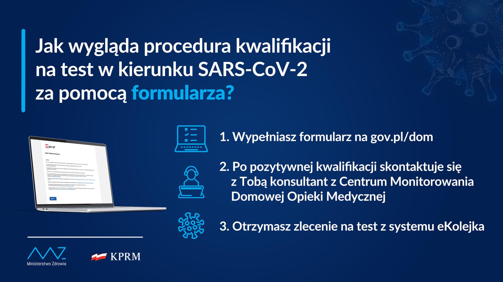 Formularz - www.gov.pl/dom