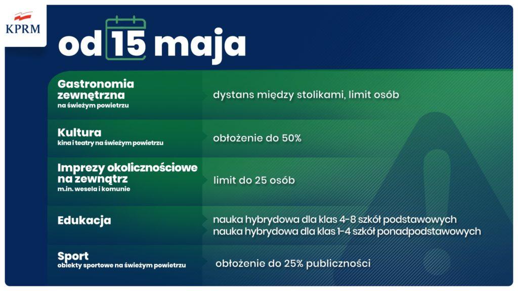 """Infografika - terminarz znoszenia obostrzeń szczegóły na stronie"""" https://www.gov.pl/web/koronawirus/w-maju-lagodniejsze-zasady-bezpieczenstwa--jesli-utrzyma-sie-niski-wskaznik-zakazen-sprawdz-harmonogram-zmian?fbclid=IwAR0oiI4MFwWV_d50AvcZZ6Fk0y-paP-zj_pLVqvyK8ZQm6qAS-xmrlrZDwQ"""