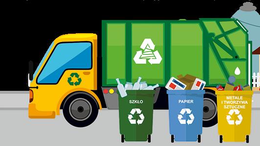 Odbiór odpadów komunalnych – problem techniczny
